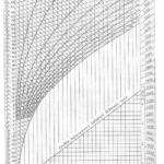 I-d диаграмма влажного воздуха