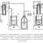 Справка по удельной теплоемкости. Единицы измерения. Конвектор величин удельной теплоемкости.